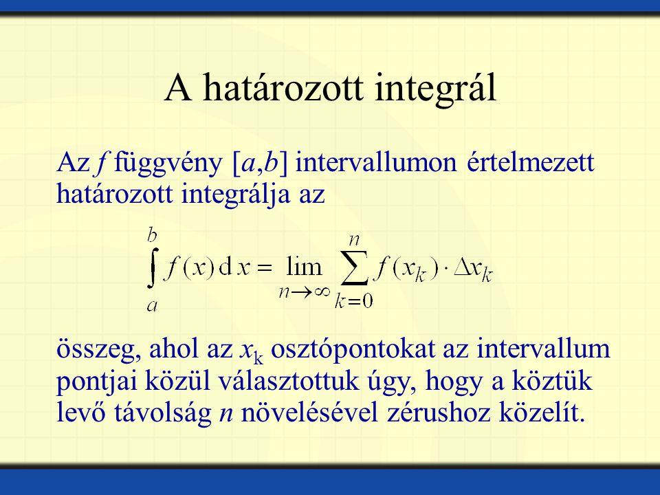 A határozott integrál Az f függvény [a,b] intervallumon értelmezett határozott integrálja az.